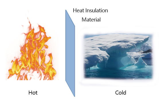 Heat Insulation Material 1510 Series